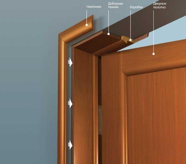 dver mdf s doborami Доборы на входные двери: отделка дверного проема наличниками, установка и подборка коробки, видео как закрепить