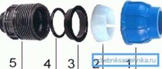 fiting dlya razemnogo montazha Где и как можно использовать полиэтиленовые трубы для водопровода