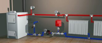 foto 2 4 Требования и правила установки газовых котлов в частных домах