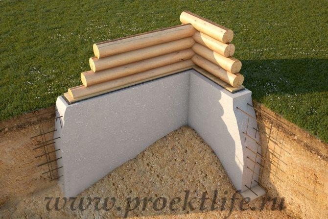 fundament lentochnyy zaglublenyy Как выбрать фундамент для частного дома: основные виды