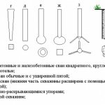 kakoi fundament vibrat 10 Достоинства и недостатки различных видов свайного фундамента