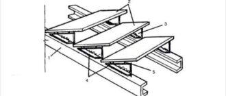 konstrukciya prostoj lestnicy iz metalla Как сварить лестницу из металла