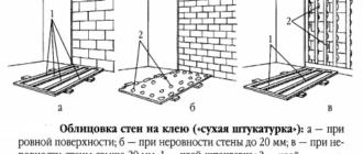 krepim gipsokarton na stenu i potolok s pomoshchyu kleya Как клеить гкл на стены. Поклейка гипсокартона на стены — как правильно? Чем приклеить к бетонной стене