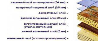 lenoleum struktura Что лучше для пола в квартире: ламинат или линолеум