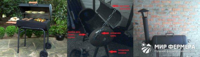 mangal iz gazovogo ballona svoimi rukami Мангал из газового баллона своими руками (как сделать, фото, примеры, инструкция, чертежи)