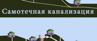 napornaya i samotechnaya kanalizaciya Канализация квартиры: быстрая замена канализационных стояков, насосы для принудительной канализации