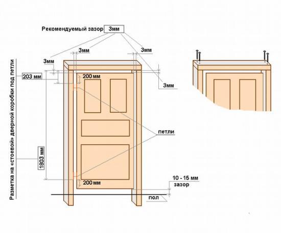 osnovnye razmery Простая и подробная установка межкомнатных дверей