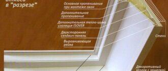 otkos Откосы оконные внутренние. Отделка оконных проёмов (откосов) – материалы и порядок действий