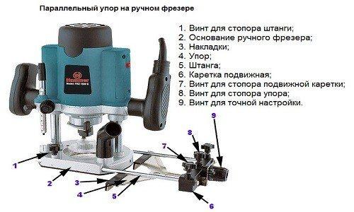 parallelnyj upor na ruchnom frezere Как выбрать ручной фрезер правильно?