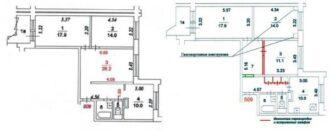 pereplanirovka kvartir 16 600x256 Процедура проведения законной перепланировки в квартире