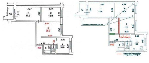pereplanirovka kvartir 16 Процедура проведения законной перепланировки в квартире