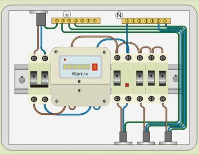 podklyuchenie differencialnogo avtomata 08 Схемы подключения УЗО в однофазной и трехфазной сети: варианты монтажа и правила безопасности