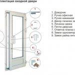 populyarny li segodnya plastikovye steklyannye dveri Популярны ли сегодня пластиковые стеклянные двери