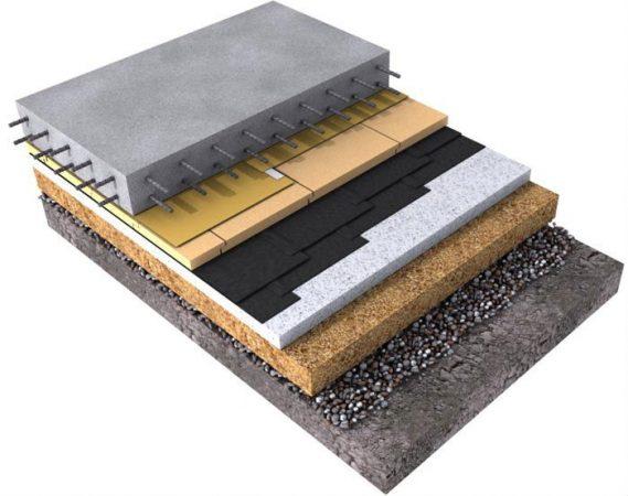 shema sloev piroga betonnogo pola Утепление бетонной плиты перекрытия