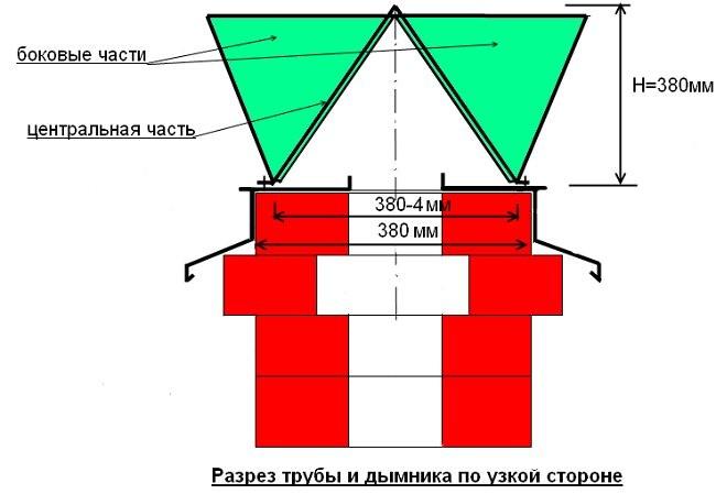 shema ustanovki dymnika na trube vid v razreze Как сделать колпак на трубу дымохода своими руками: чертежи, фото