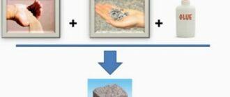 sostavlyayushchie betona Как разводить пескобетон М300: особенности