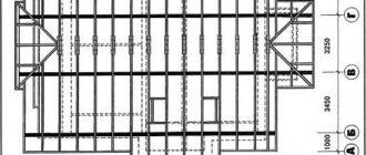 stropilnaya specsistema kryshi osobennosti ustrojstva Способы завязывания франтона стропильной системы двухскатной крыши