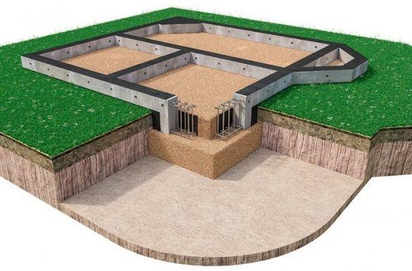 thumb 5854 Какой марки бетон нужен для фундамента частного дома одноэтажного дома?