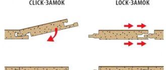 tip soedineniya laminata Как выбрать ламинат. Какой ламинат лучше выбрать для квартиры