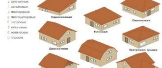 tipy krysh domov Грамотно сделанная гидроизоляция кровли позволяет осуществить мечту о комфортном доме