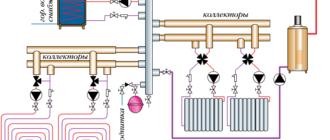 w2 Врезка насоса в отопление. Как выполнить установку и подключение циркуляционного насоса в систему отопления