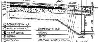 x0265 4 Укладка бетонной плитки на черновое основание отмостки фундамента