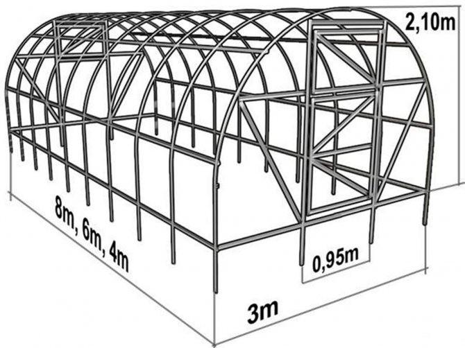 zachastuyu shirina teplicy sostavlyaet 3 metra a dlina variruetsya v Ширина поликарбоната для теплиц: практические советы
